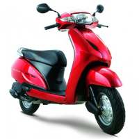 Honda Activa Right View