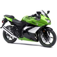 Kawasaki Ninja 250R Front Cross Side View